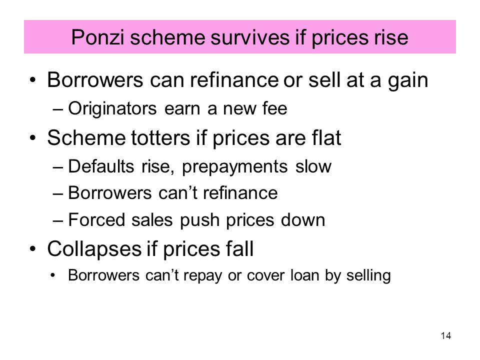 14 Ponzi scheme survives if prices rise Borrowers can refinance or sell at a gain –Originators earn a new fee Scheme totters if prices are flat –Defaults rise, prepayments slow –Borrowers can't refinance –Forced sales push prices down Collapses if prices fall Borrowers can't repay or cover loan by selling