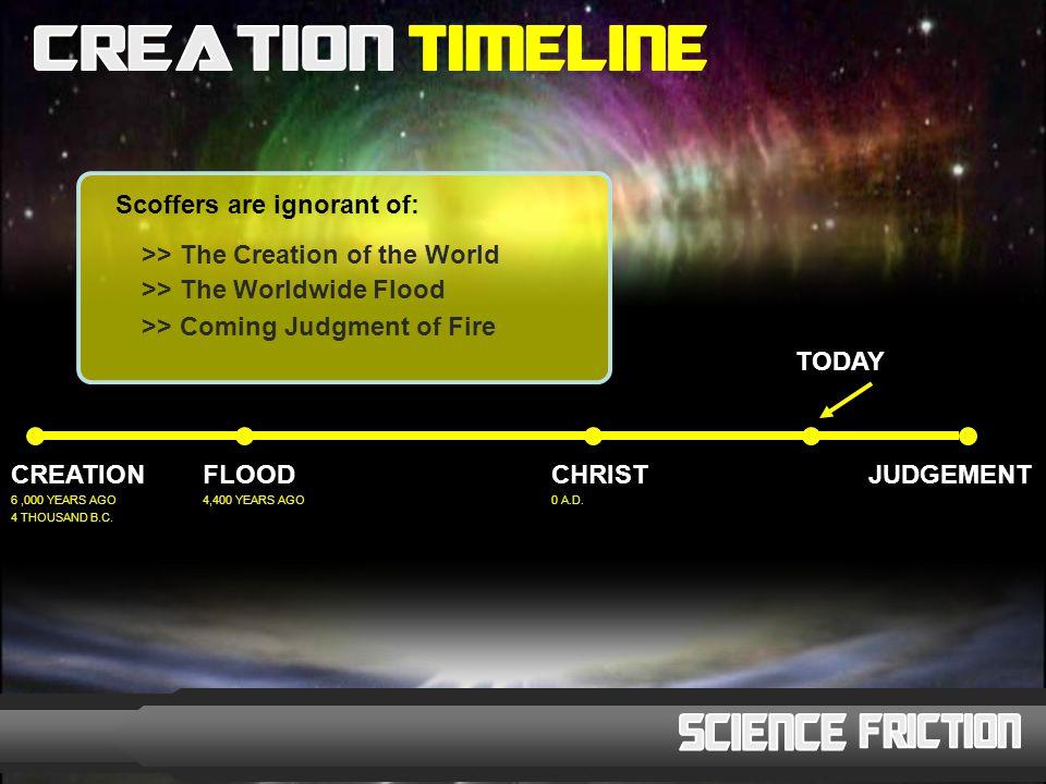 CREATION 6,000 YEARS AGO TODAY 4 THOUSAND B.C. FLOOD 4,400 YEARS AGO CHRIST 0 A.D.