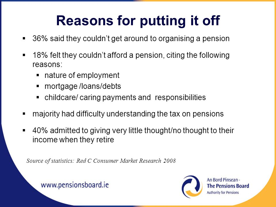 Reasons for putting it off  36% said they couldn't get around to organising a pension  18% felt they couldn't afford a pension, citing the following reasons:  nature of employment  mortgage /loans/debts  childcare/ caring payments and responsibilities  majority had difficulty understanding the tax on pensions  40% admitted to giving very little thought/no thought to their income when they retire Source of statistics: Red C Consumer Market Research 2008