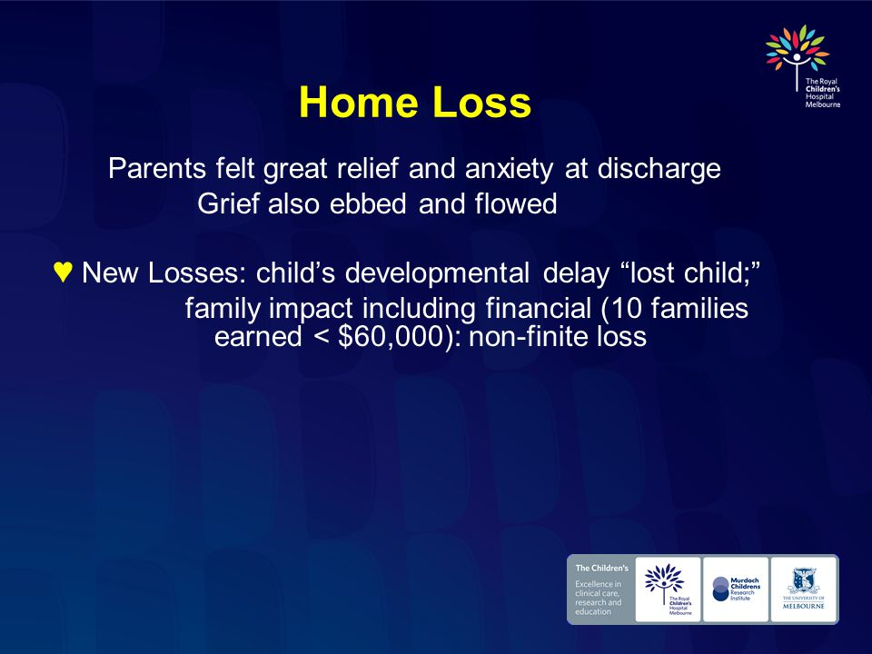 Home Loss Parents felt great relief and anxiety at discharge Grief also ebbed and flowed ♥ New Losses: child's developmental delay lost child; family impact including financial (10 families earned < $60,000): non-finite loss