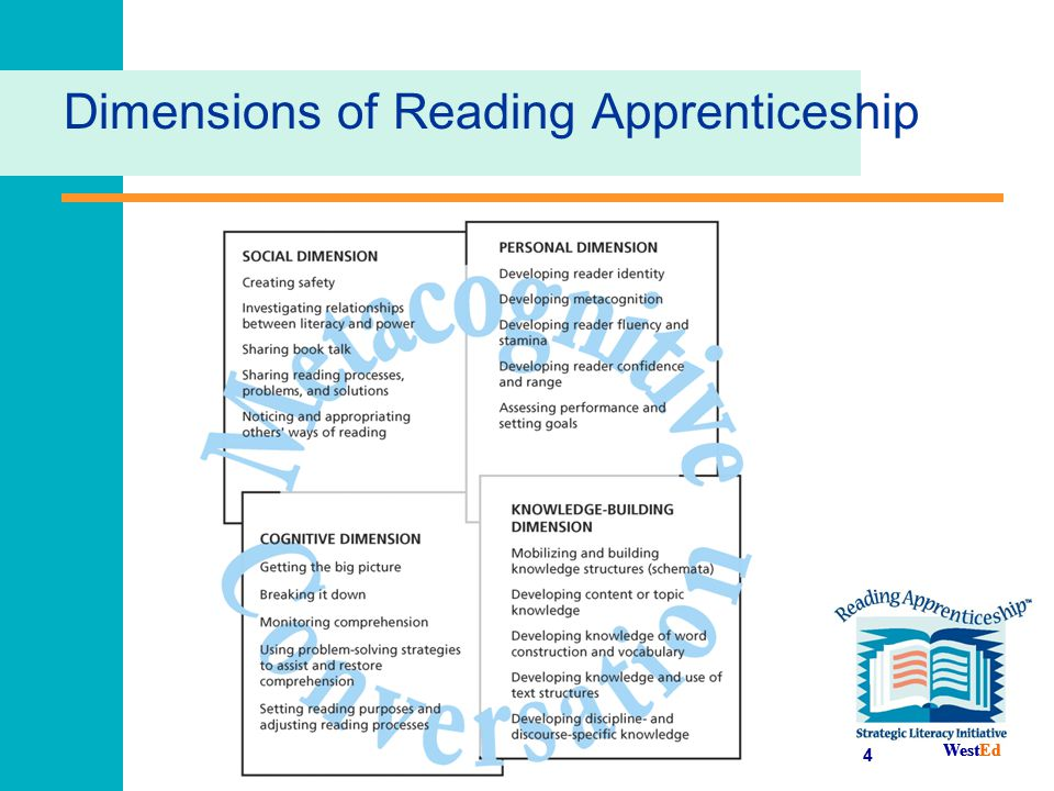 WestEd 4 Dimensions of Reading Apprenticeship WestEd