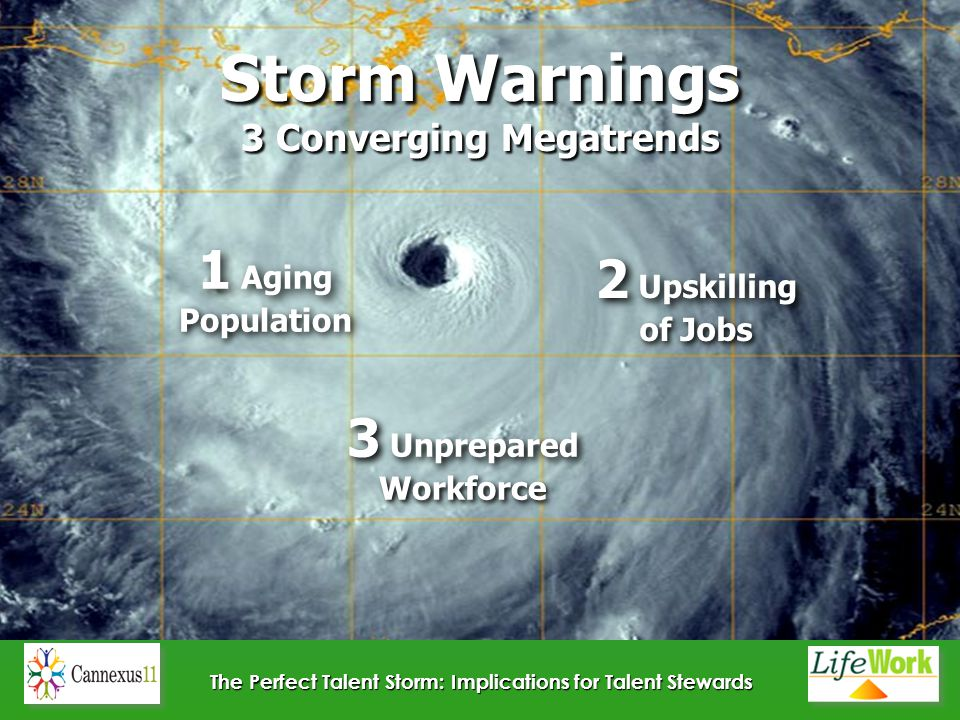 The Perfect Talent Storm: Implications for Talent Stewards 1 Aging Population 2 Upskilling of Jobs 3 Unprepared Workforce Storm Warnings 3 Converging