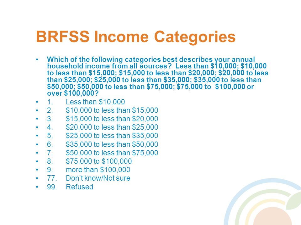 BRFSS Income Categories Which of the following categories best describes your annual household income from all sources? Less than $10,000; $10,000 to