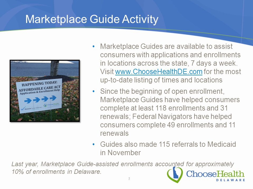 Marketplace Guide Activity Marketplace Guides are available to assist consumers with applications and enrollments in locations across the state, 7 days a week.