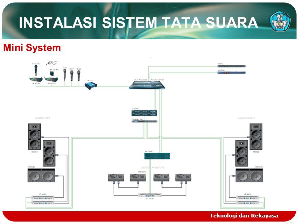 INSTALASI SISTEM TATA SUARA Teknologi dan Rekayasa Mini System
