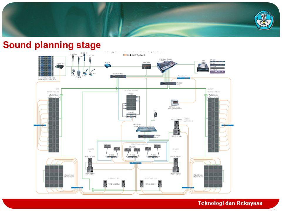 Teknologi dan Rekayasa Sound planning stage