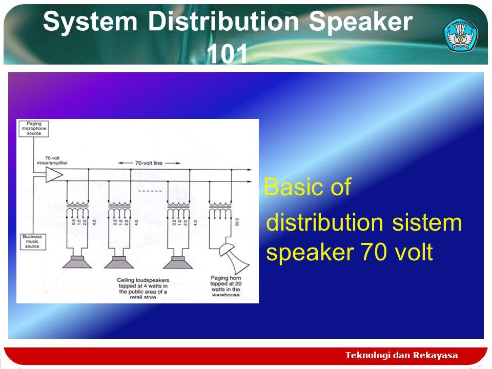 Teknologi dan Rekayasa Middle System
