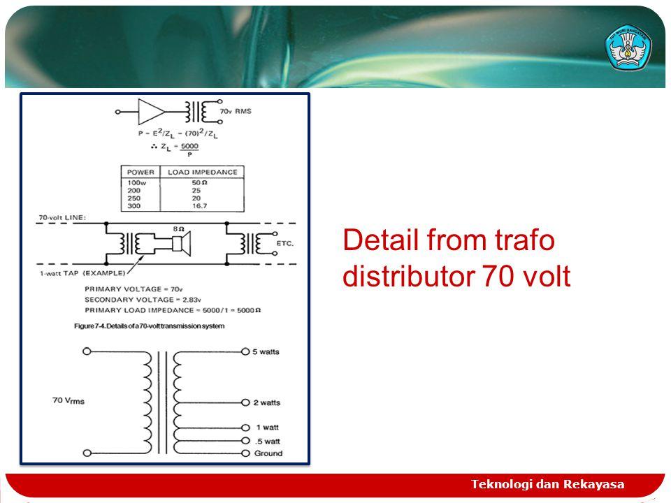 Teknologi dan Rekayasa Detail from trafo distributor 70 volt