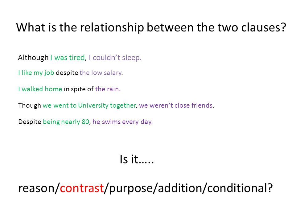What is the relationship between the two clauses. Although I was tired, I couldn't sleep.