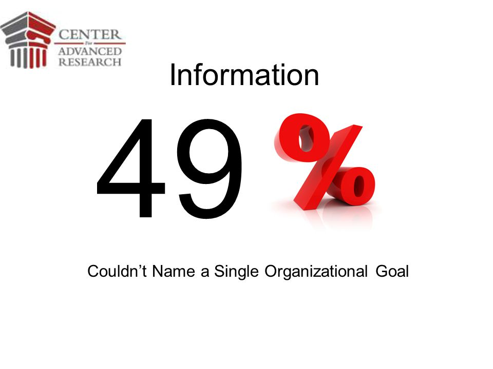 49 Couldn't Name a Single Organizational Goal Information