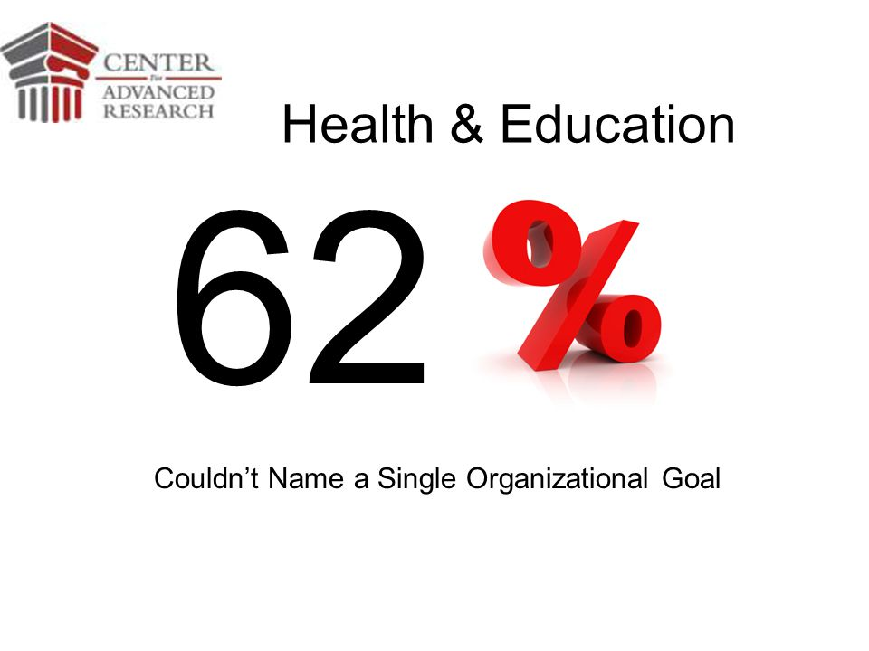 62 Couldn't Name a Single Organizational Goal Health & Education
