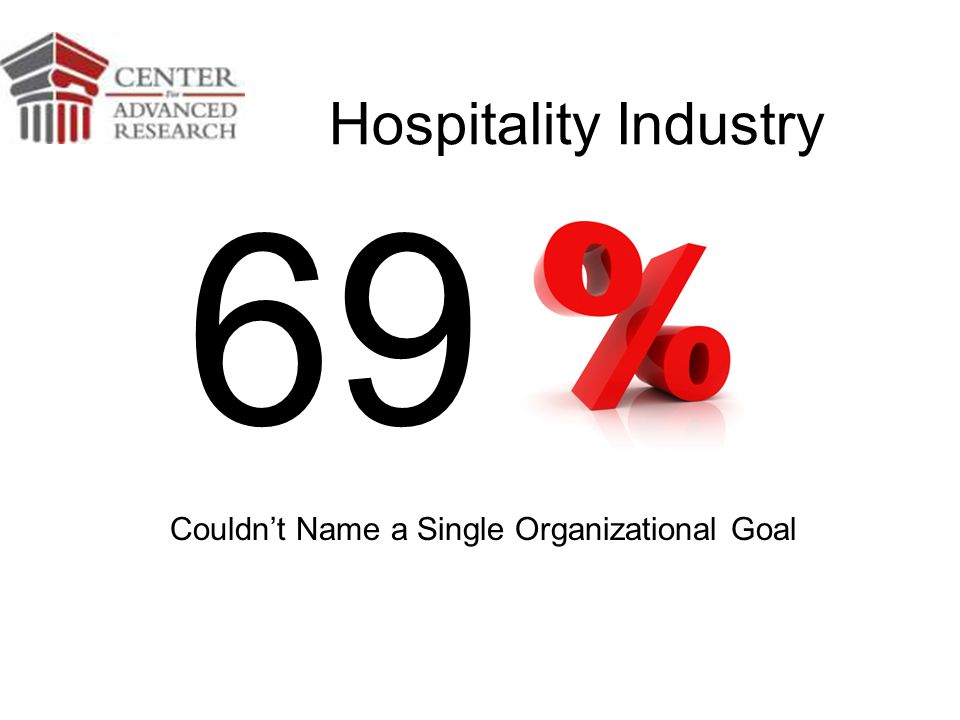 69 Couldn't Name a Single Organizational Goal Hospitality Industry