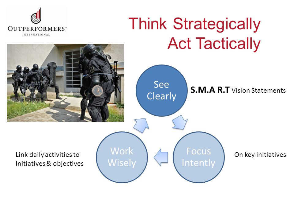 Think Strategically Act Tactically See Clearly Focus Intently Work Wisely S.M.A R.T Vision Statements On key initiativesLink daily activities to Initiatives & objectives