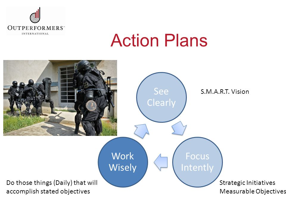 Action Plans See Clearly Focus Intently Work Wisely S.M.A.R.T.