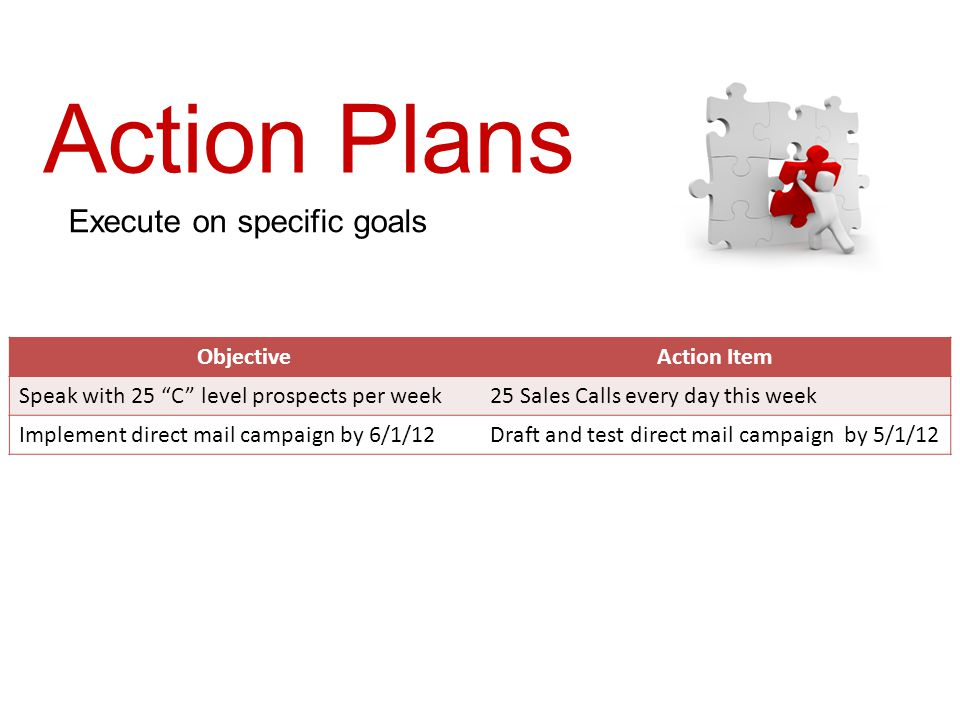 Action Plans Execute on specific goals ObjectiveAction Item Speak with 25 C level prospects per week25 Sales Calls every day this week Implement direct mail campaign by 6/1/12Draft and test direct mail campaign by 5/1/12