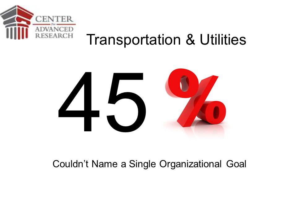 45 Couldn't Name a Single Organizational Goal Transportation & Utilities