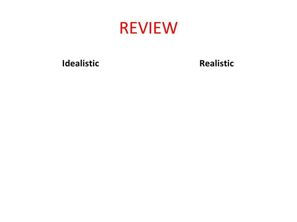 REVIEW IdealisticRealistic