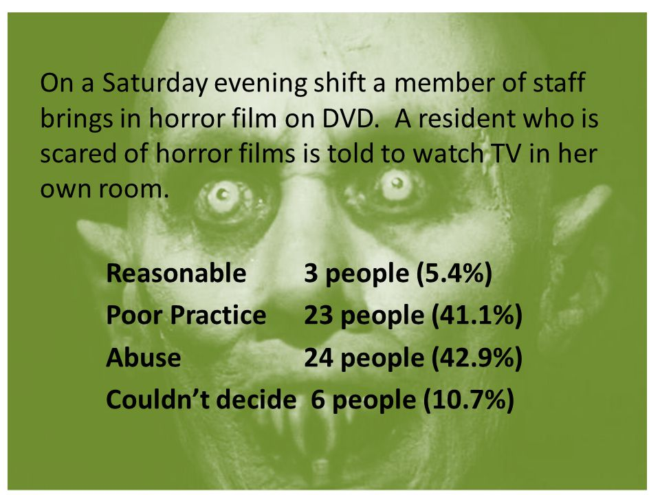 On a Saturday evening shift a member of staff brings in horror film on DVD. A resident who is scared of horror films is told to watch TV in her own ro