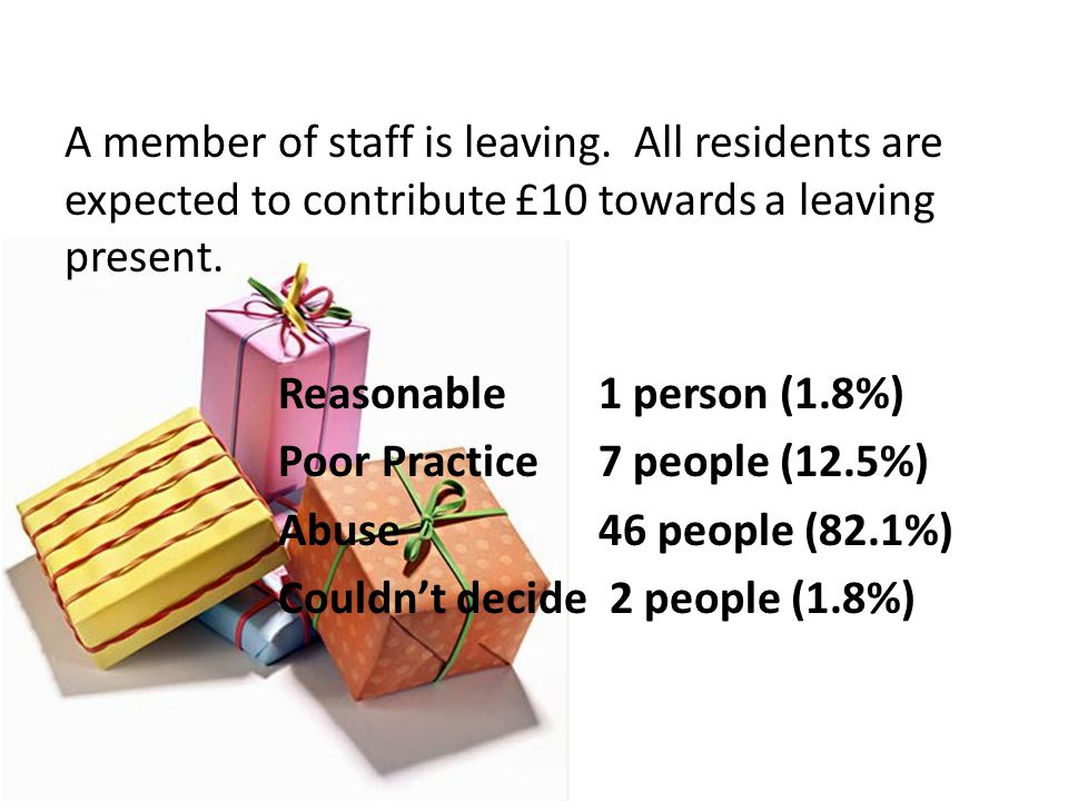 A member of staff is leaving. All residents are expected to contribute £10 towards a leaving present. Reasonable1 person (1.8%) Poor Practice7 people