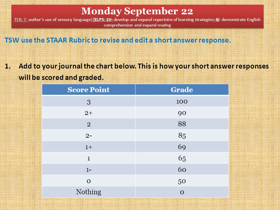TSW use the STAAR Rubric to revise and edit a short answer response. 1.Add to your journal the chart below. This is how your short answer responses wi