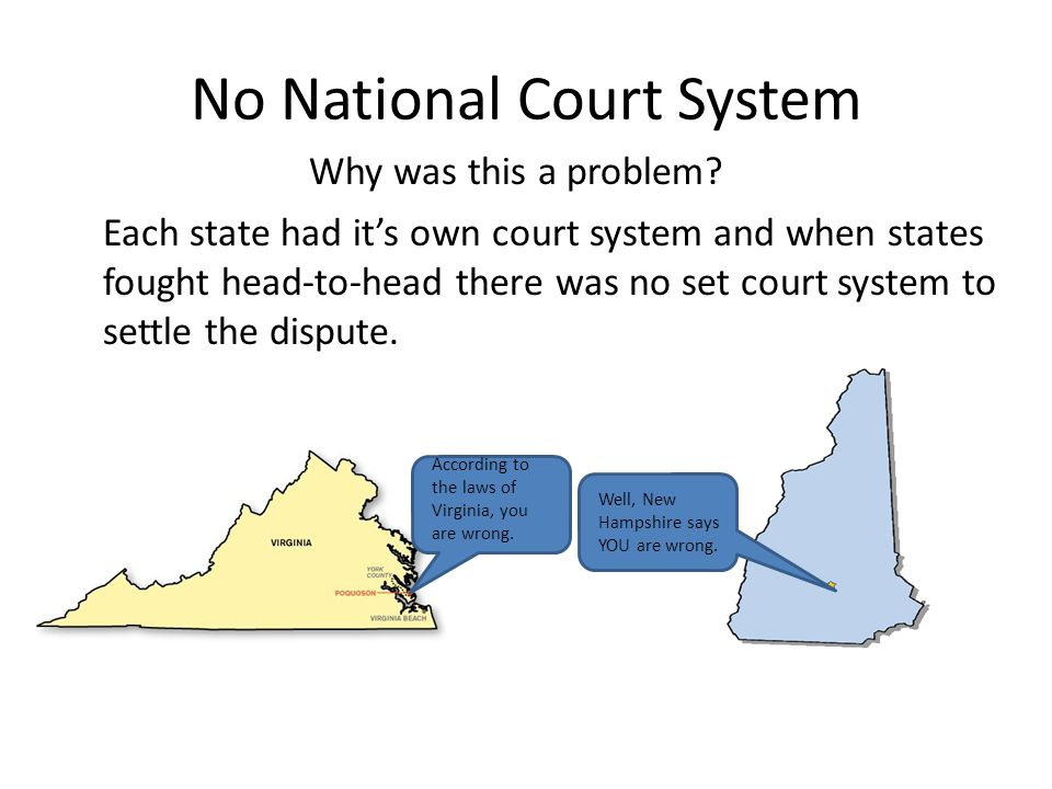No National Court System Each state had it's own court system and when states fought head-to-head there was no set court system to settle the dispute.