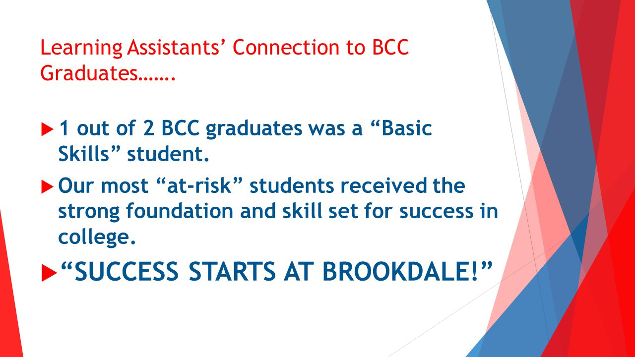 Learning Assistants' Connection to BCC Graduates…….