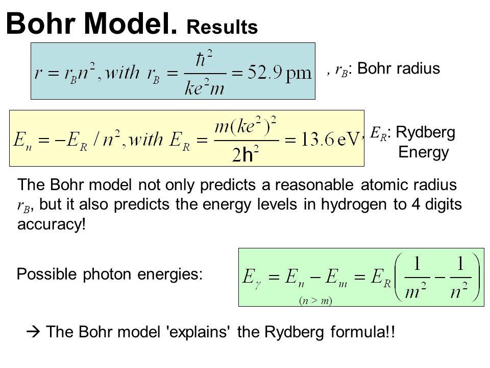 Bohr Model.