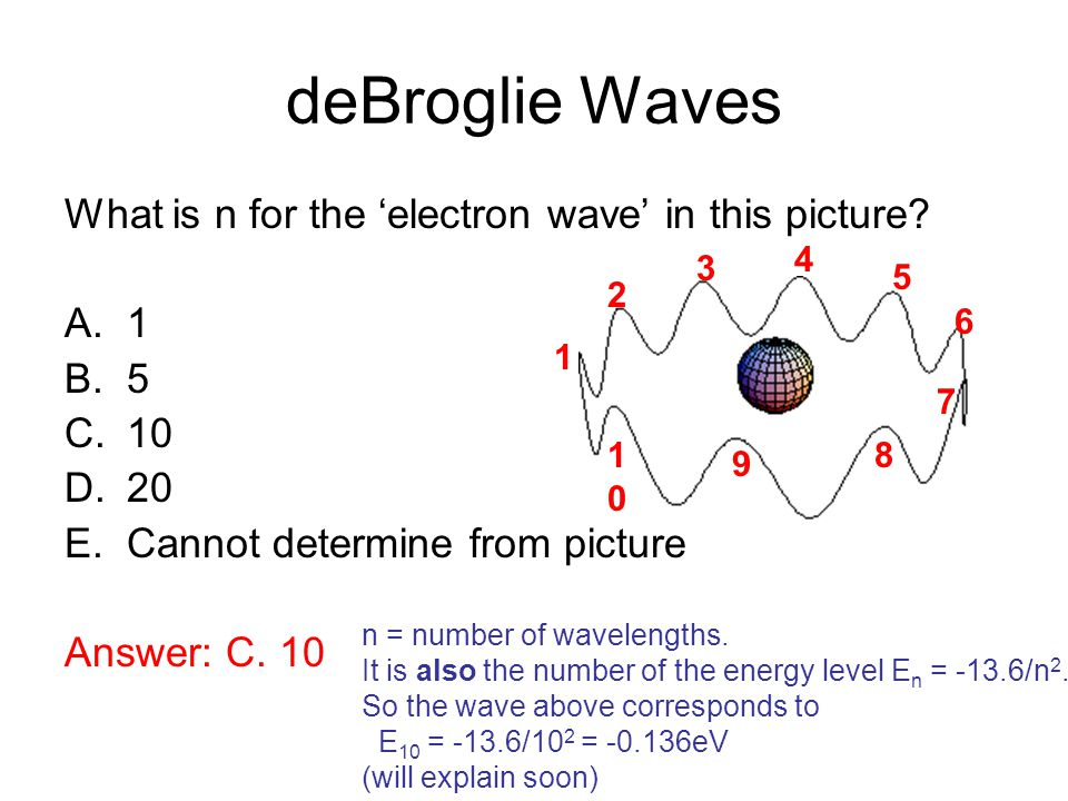 deBroglie Waves What is n for the 'electron wave' in this picture.