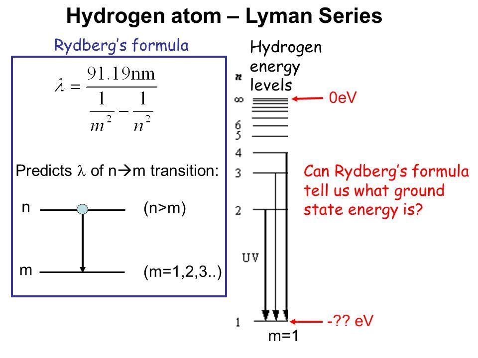 Hydrogen atom – Lyman Series m=1 Hydrogen energy levels 0eV - .