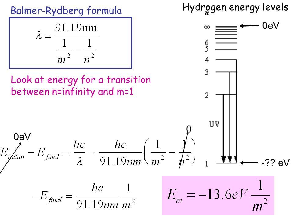 Balmer-Rydberg formula Hydrogen energy levels 0eV - .