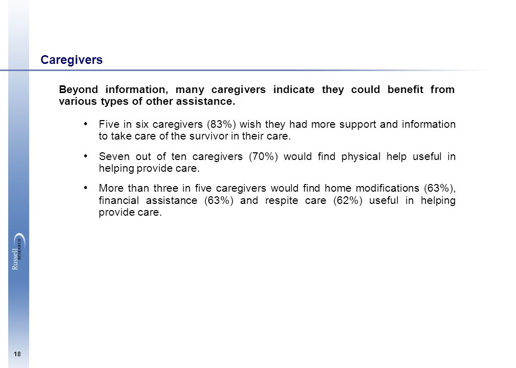 18 Caregivers Beyond information, many caregivers indicate they could benefit from various types of other assistance. Five in six caregivers (83%) wis