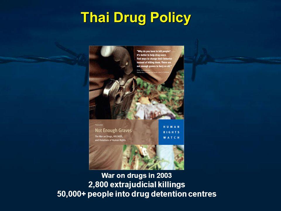 ` Thai Drug Policy The Narcotic Addiction Rehabilitation Act B.E.