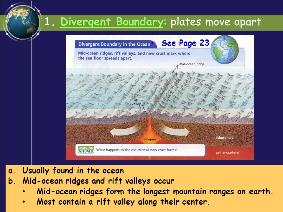 Boundaries are formed when tectonic plates move. The direction of the movement determines the type of boundary. See Page 35