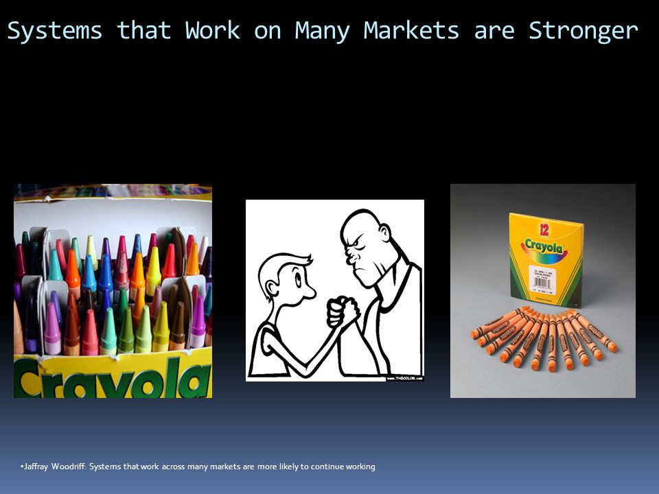 Systems that Work on Many Markets are Stronger Jaffray Woodriff: Systems that work across many markets are more likely to continue working