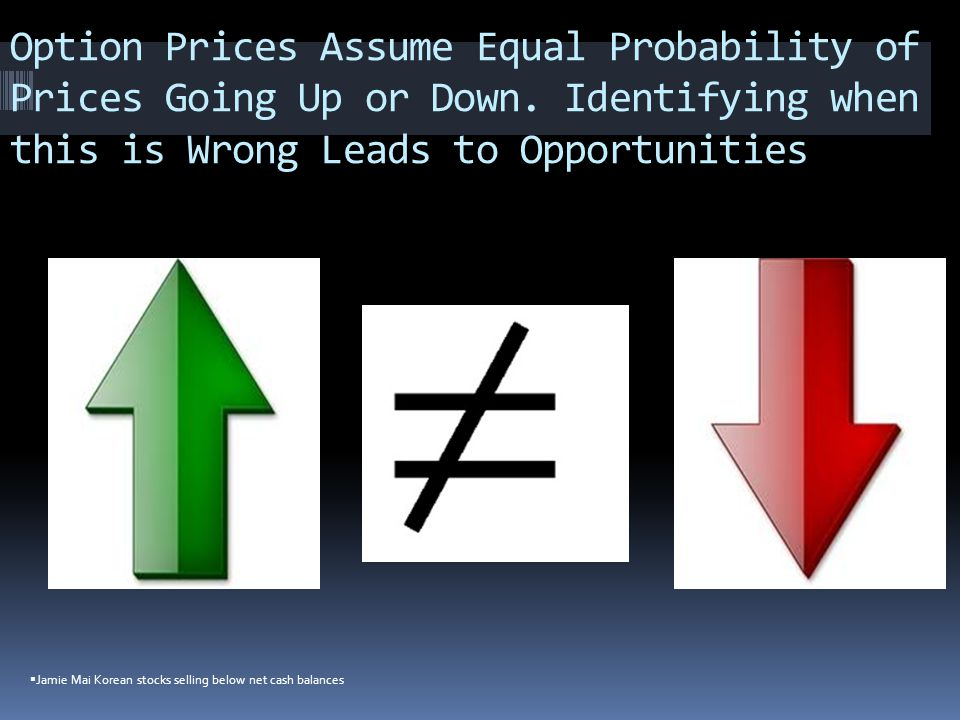 Option Prices Assume Equal Probability of Prices Going Up or Down. Identifying when this is Wrong Leads to Opportunities  Jamie Mai Korean stocks sel