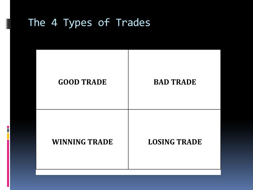 The 4 Types of Trades