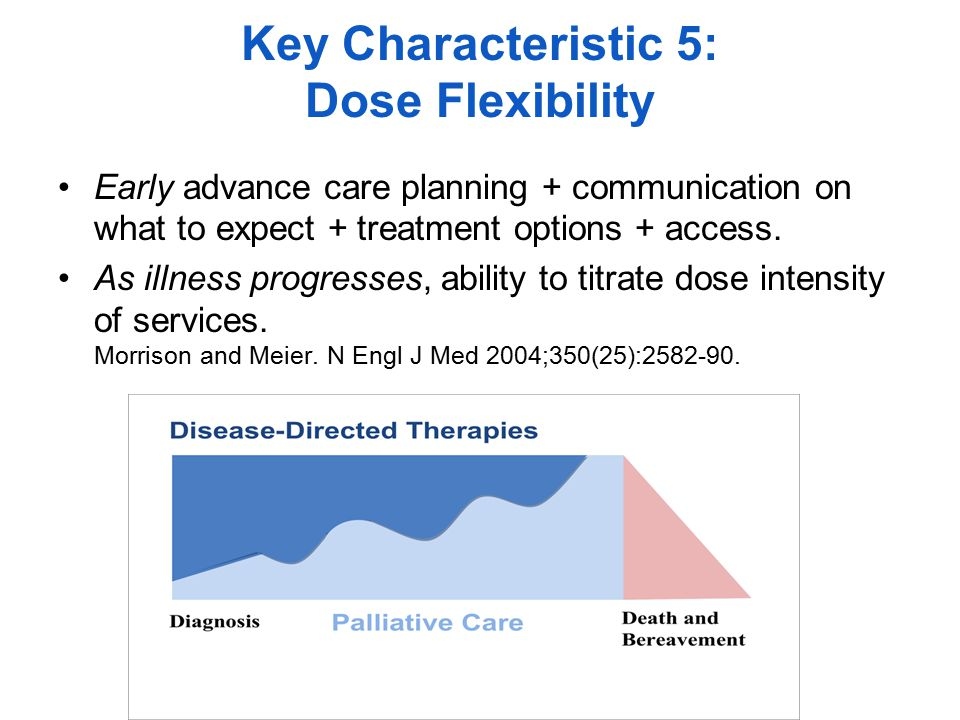 Key Characteristic 5: Dose Flexibility Early advance care planning + communication on what to expect + treatment options + access.