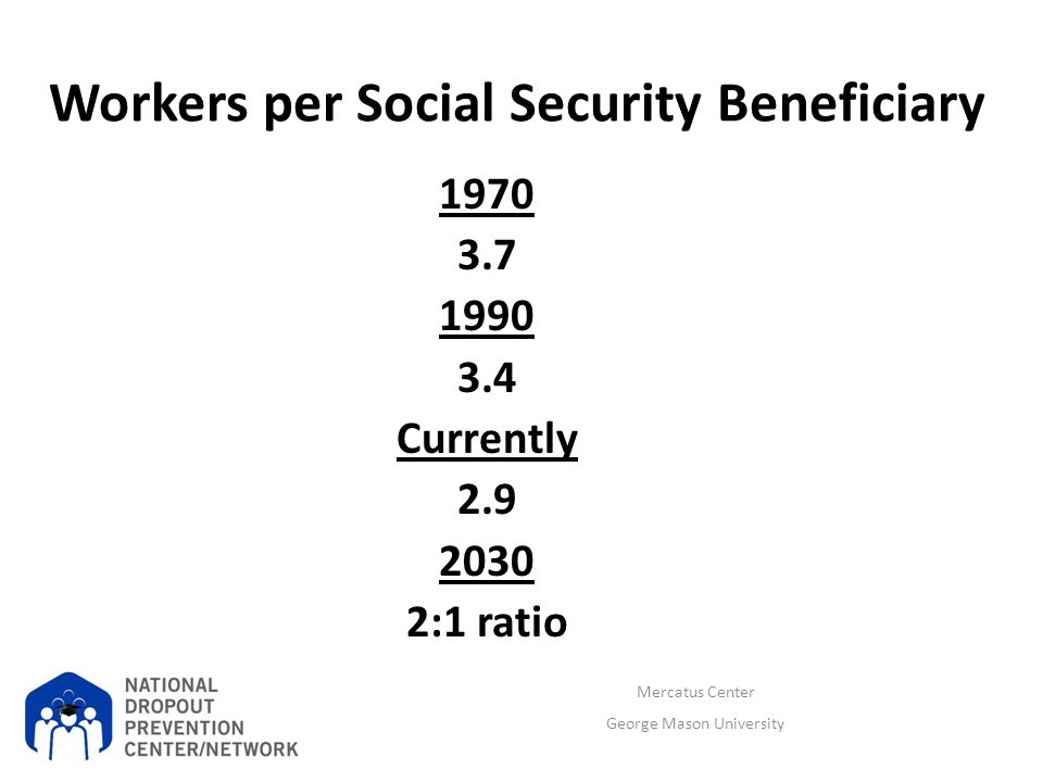 Workers per Social Security Beneficiary 1970 3.7 1990 3.4 Currently 2.9 2030 2:1 ratio Mercatus Center George Mason University