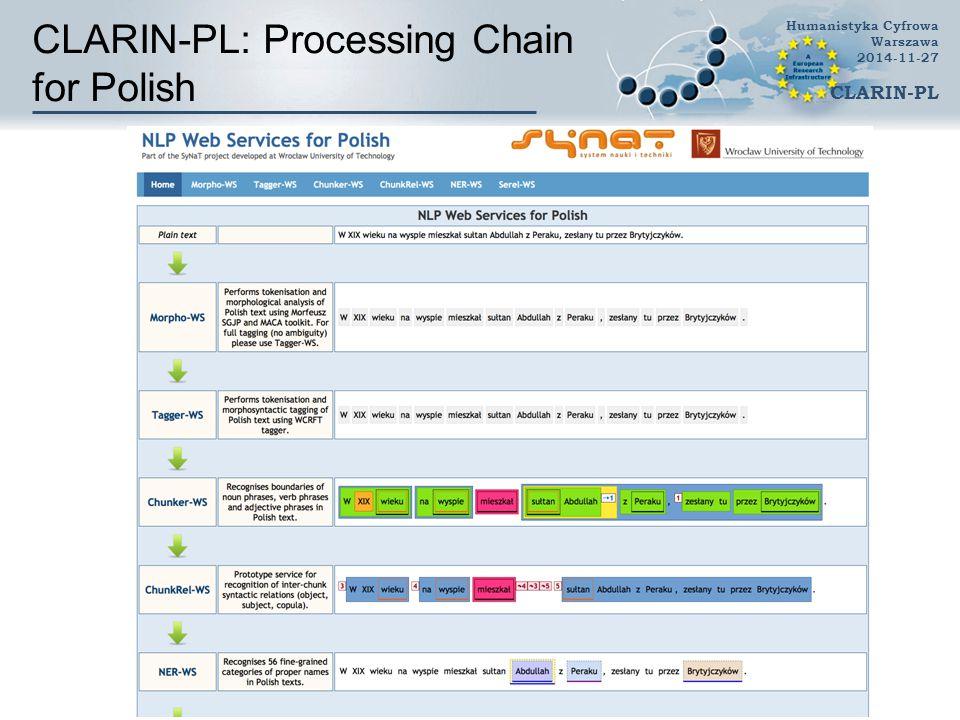 CLARIN-PL: Processing Chain for Polish Humanistyka Cyfrowa Warszawa 2014-11-27 CLARIN-PL
