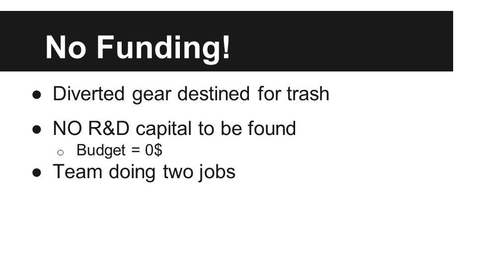No Funding.