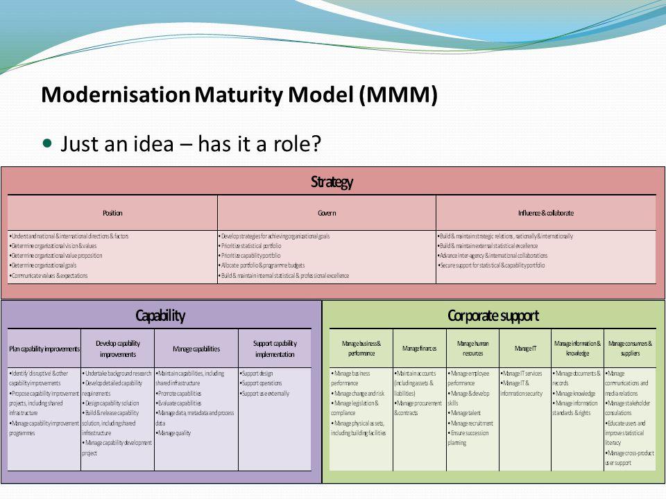 Modernisation Maturity Model (MMM) Just an idea – has it a role