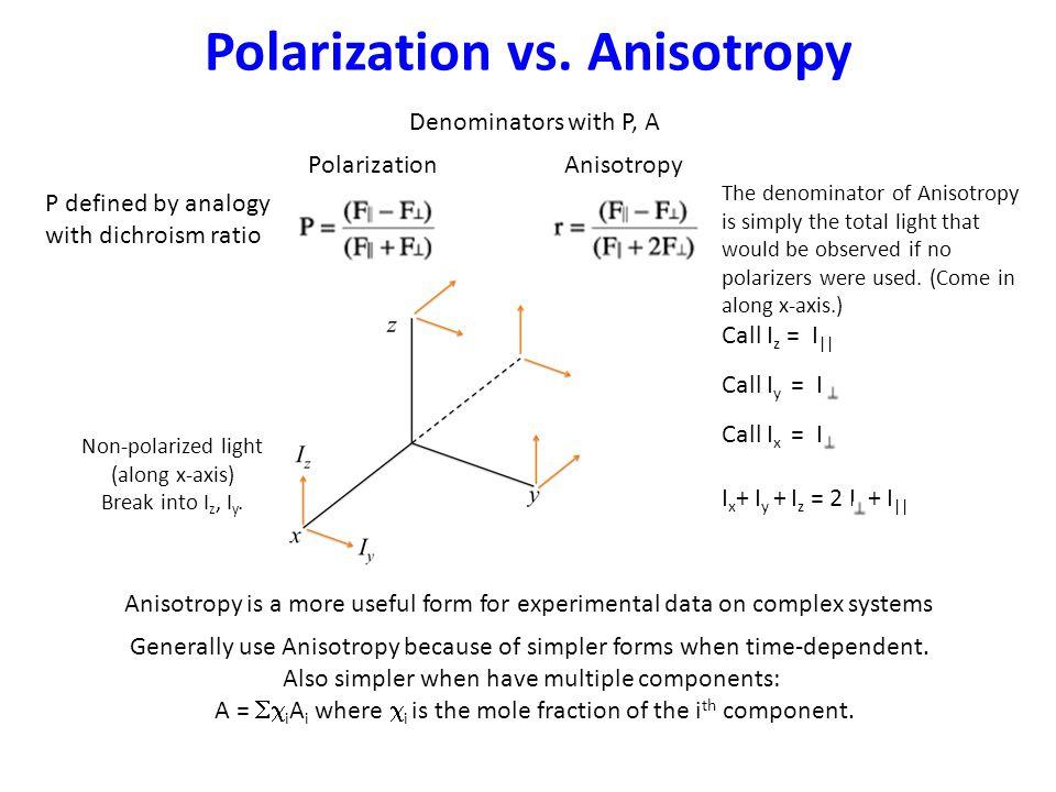 Polarization vs.