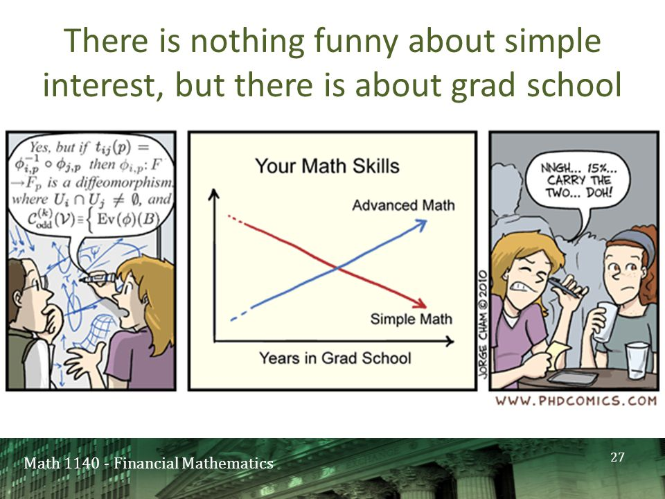 Math 1140 - Financial Mathematics There is nothing funny about simple interest, but there is about grad school 27