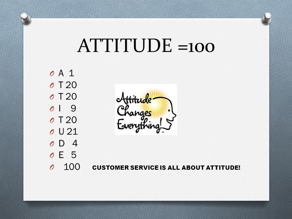 ATTITUDE =100 O A 1 O T 20 O I 9 O T 20 O U 21 O D 4 O E 5 O 100 CUSTOMER SERVICE IS ALL ABOUT ATTITUDE!