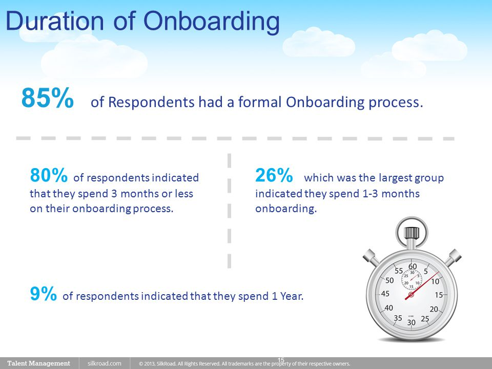 15 Duration of Onboarding 80% of respondents indicated that they spend 3 months or less on their onboarding process.