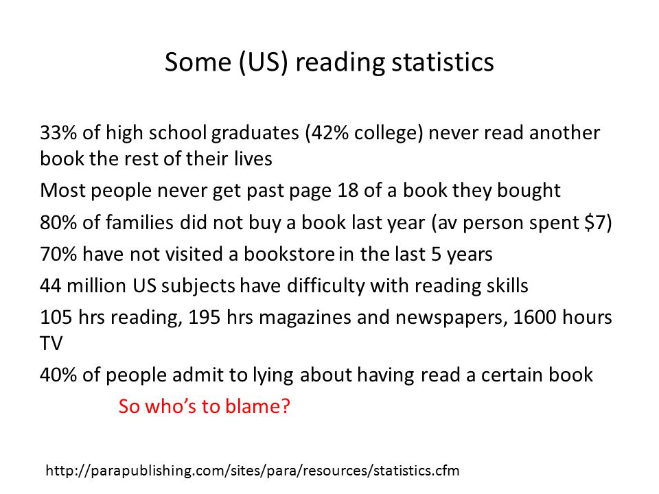 Some (US) reading statistics 33% of high school graduates (42% college) never read another book the rest of their lives Most people never get past page 18 of a book they bought 80% of families did not buy a book last year (av person spent $7) 70% have not visited a bookstore in the last 5 years 44 million US subjects have difficulty with reading skills 105 hrs reading, 195 hrs magazines and newspapers, 1600 hours TV 40% of people admit to lying about having read a certain book So who's to blame.
