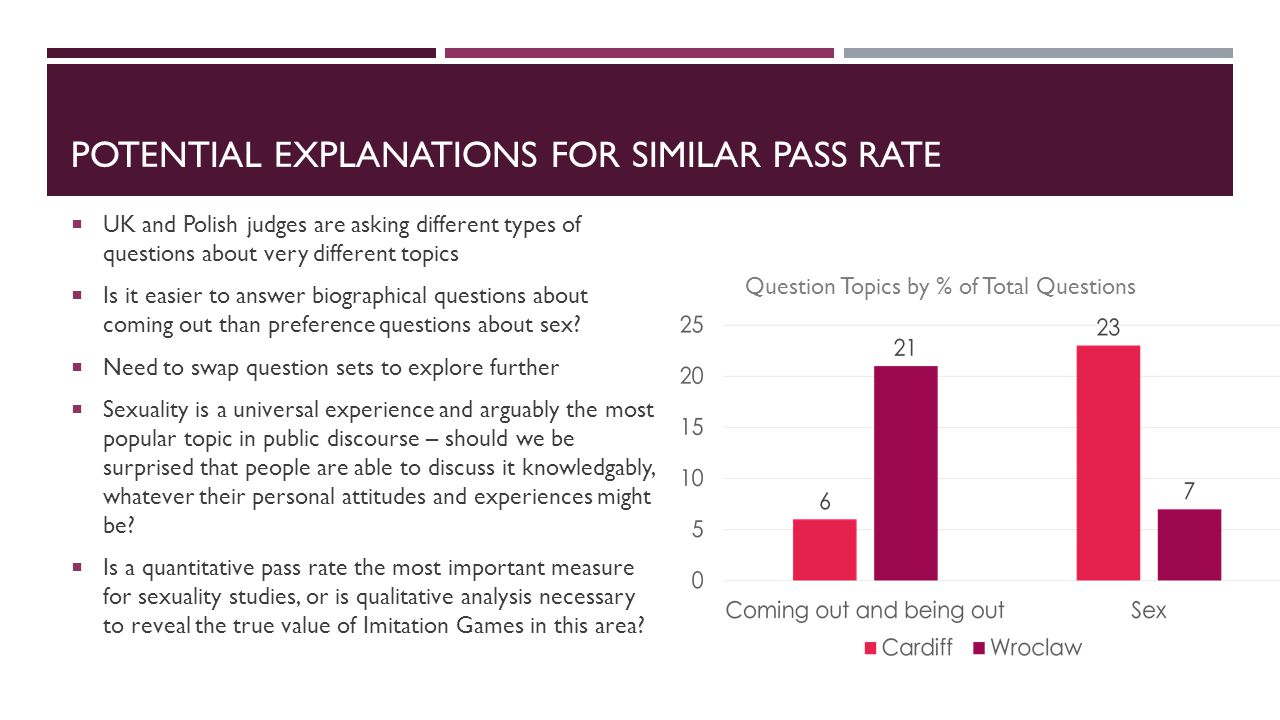 POTENTIAL EXPLANATIONS FOR SIMILAR PASS RATE  UK and Polish judges are asking different types of questions about very different topics  Is it easier to answer biographical questions about coming out than preference questions about sex.