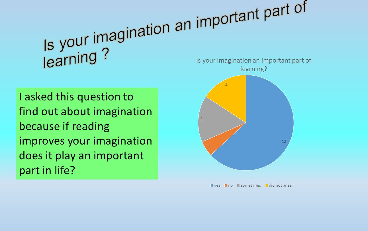 I asked this question to find out about imagination because if reading improves your imagination does it play an important part in life?