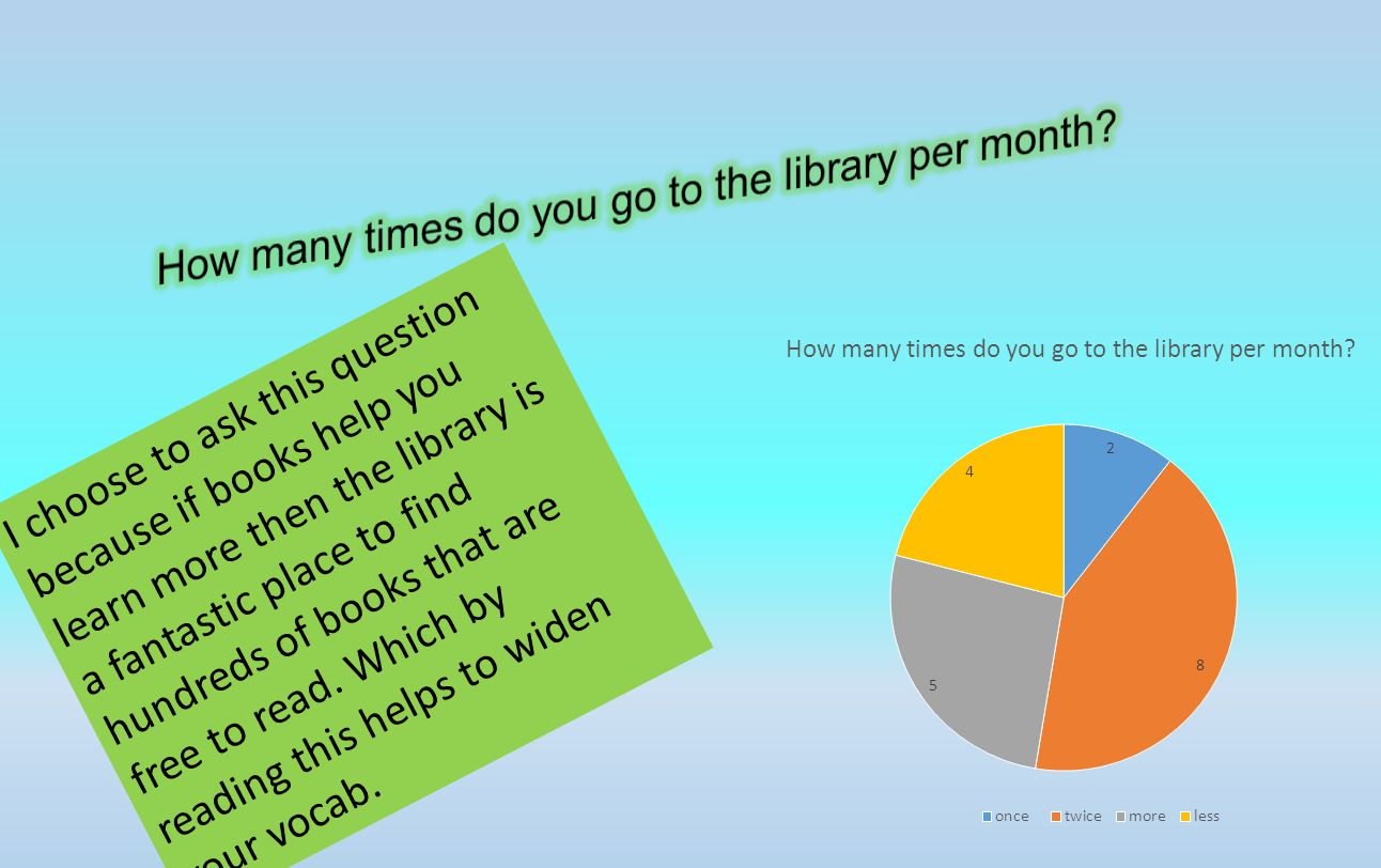 I choose to ask this question because if books help you learn more then the library is a fantastic place to find hundreds of books that are free to read.