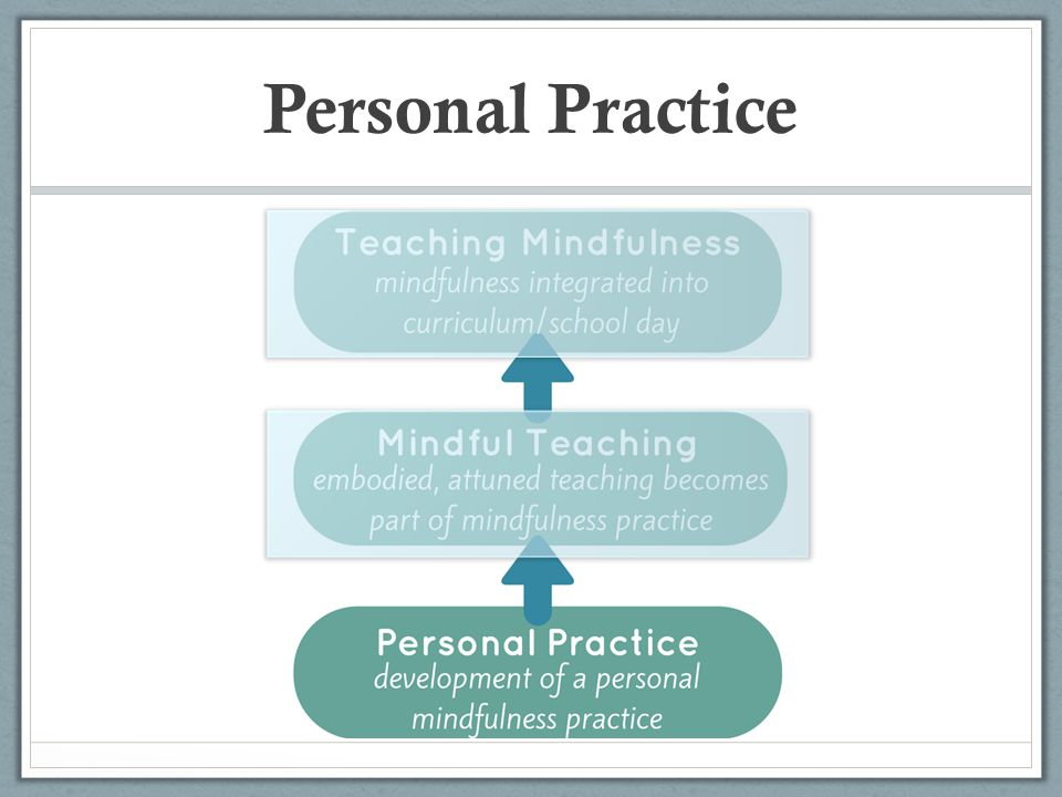 Personal Practice
